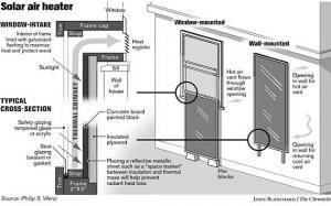 solar-air-heater_6Bmiz_69